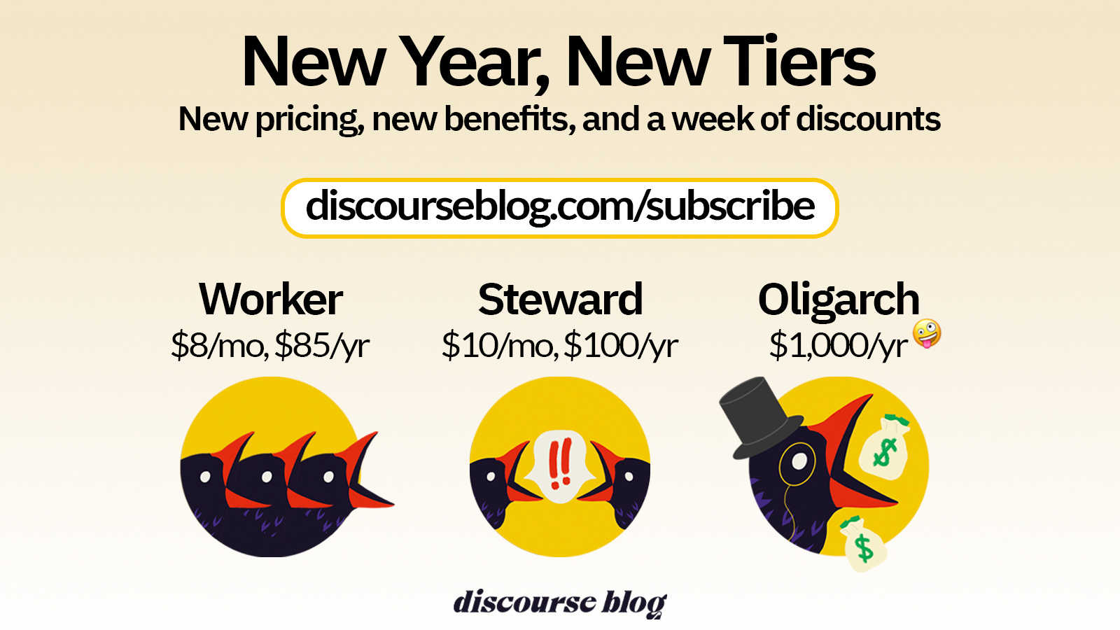subscription tier prices